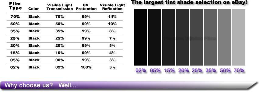 Window Tint Shades Legal